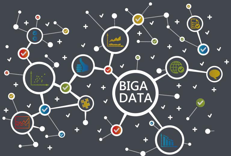 大數據分析應用
